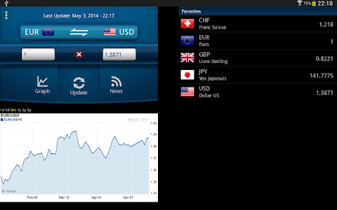 screenshot of Easy Currency Converter version Varies with device