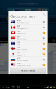 screenshot of Easy Currency Converter version 3.1.7